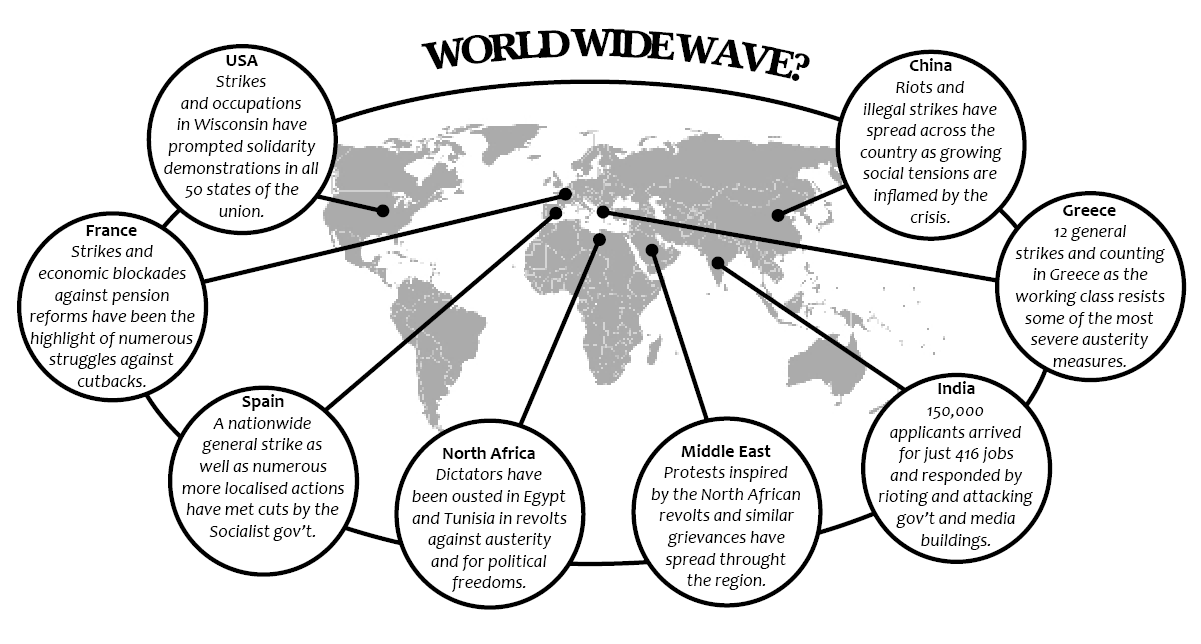 world wide wave?